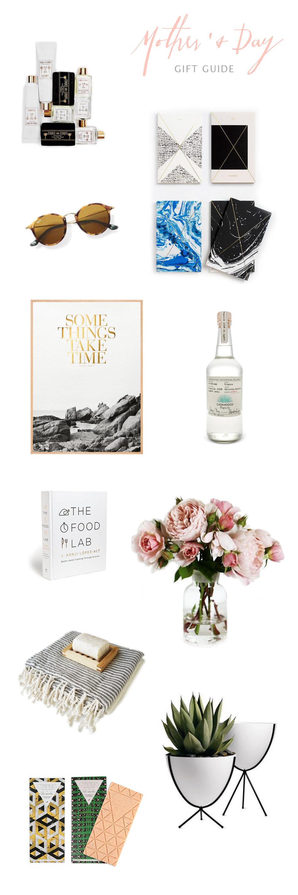 HANNAH SHELBY: Mother's Day Gift Guide
